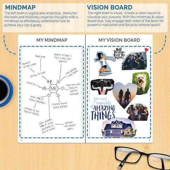 mindmap and vision board