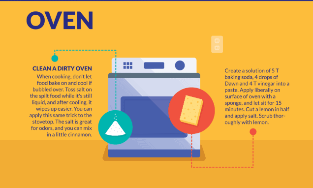 Kitchen Cleaning Hacks! - The Organized Mom