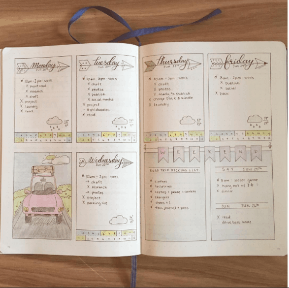 weekly bullet journal view