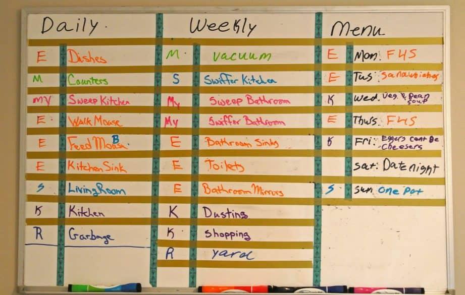 The custom chore chart