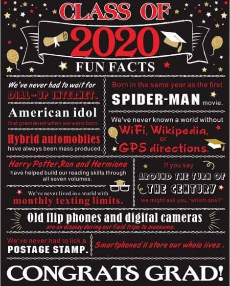 2020 fun facts for graduates